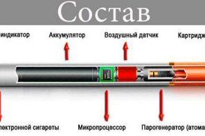 Вайп или электронная сигарета